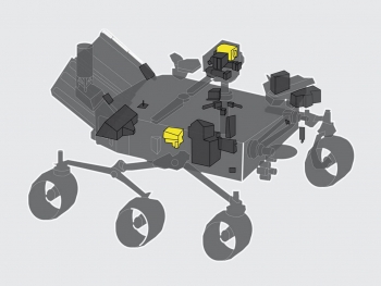 Diagram of NASA Mars Perseverance Rover depicting the location of the SuperCam instrument.