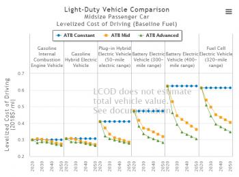 2020 Transportation ATB