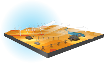 A big part of the MIRACL effort is using power systems models to simulate distributed wind facilities.