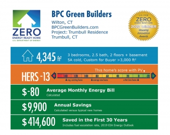 Trumbull Residence by BPC Green Builders: 4,345 square feet, HERS -13, -$80 average monthly bill, $9,900 annual savings, $414,600 saved over 30 years.