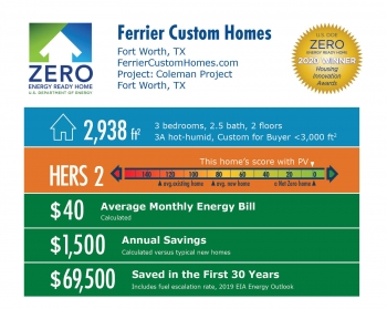 Coleman Project by Ferrier Custom Homes: 2,938 square feet, HERS 2, $40 average monthly bill, $1,500 annual savings, $69,500 saved over 30 years.