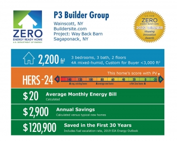 Way Back Barn by P3 Builder Group: 2,200 square feet, HERS -24, $20 average energy bill, $2,900 annual savings, $120,900 saved over 30 years.