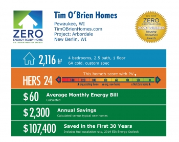 Arbordale by Tim O'Brien Homes: 2,116 square feet, HERS 24, $60 average energy bill, $2,300 annual savings, $107,400 saved over 30 years.