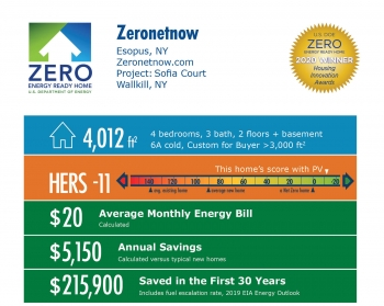 Sofia Court by Zero Net Now / Greenhill Contracting: 4,012 square feet, HERS -11, $20 average energy bill, $5,150 annual savings, $215,900 saved over 30 years.
