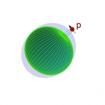 "Schematic of a single proton (p) inducing deformation (grey) on an otherwise spherical ""semi-magic"" tin-128 core (green). The bulge is analogous to the moon inducing oceanic tidal bulges on the Earth."