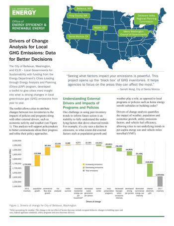 Drivers of Change Fact Sheet
