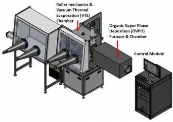 Drawing of roller mechanics and vacuum thermal evaporation chamber, and organic vapor phase deposition furnace and chamber, with control module.