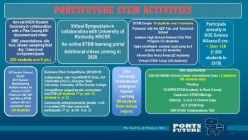 PORTSfuture STEM Activity outline