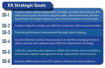 EA Strategic Goals Image