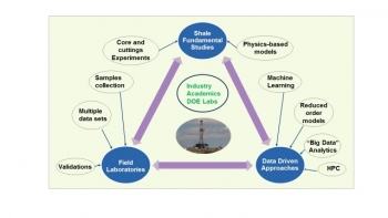 Diagram 1 Upstream Onshore
