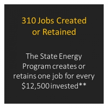 Maine jobs created and retained