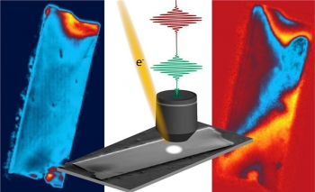 Two techniques—co-localized electron back scattered diffraction imaging (left) and ultrafast optical microscopy (center and right)—help determine how local structural defects affect fast electron movement within a single microscopic crystal.