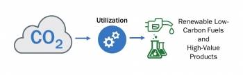 Diagram showing CO2 to utilization to renewable low-carbon fuels and high-value products.