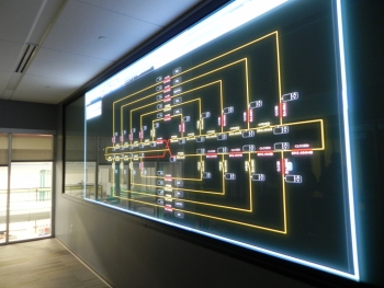 The Supervisory Control and Data Acquisition system at the Energy Systems Integration Facility provides high-resolution data output from experiments.