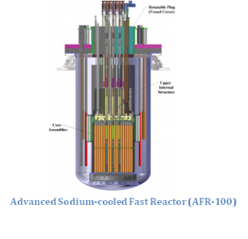 Graphic of advanced sodium-cooled fast reactor (AFR-100).