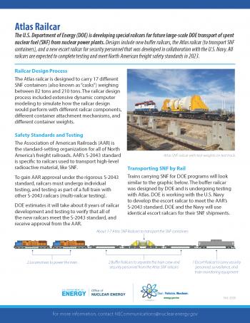 Atlas railcar fact sheet image