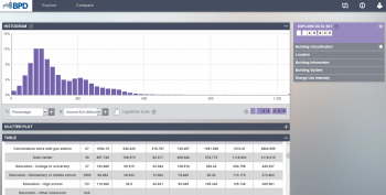 Screenshot of the Building Performance Database (BPD), which links to https://bpd.lbl.gov/.