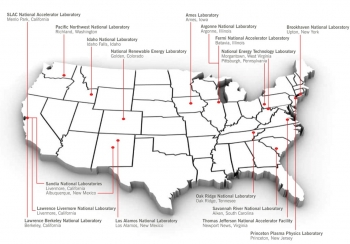 Graphic map of the U.S. with all the national labs marked.
