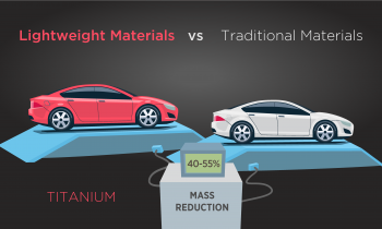 Lightweight Materials vs Traditional Materials - Titanium 40-55 percent mass reduction