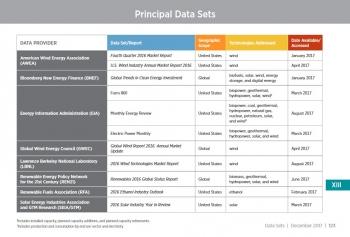 Principal Data Sets - p. 123