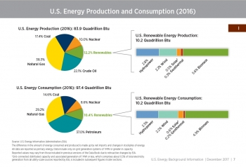 U.S. Energy Production and Consumption (2016) - Section I, p. 7
