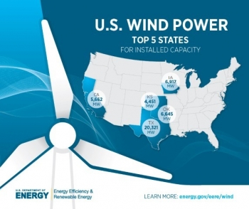 Growing Utility-Scale Wind