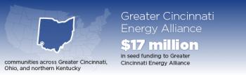 BBNP partner Cincinnati graphic.