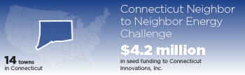 BBNP partner Connecticut graphic.
