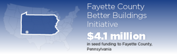 BBNP partner Fayette County graphic.