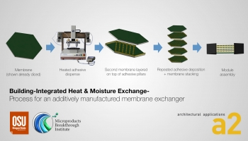 Graphic of Building-Integrated Heat and Moisture Exchange.