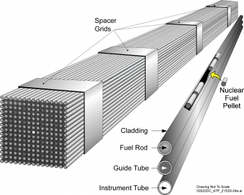 Fuel assembly for production of nuclear power