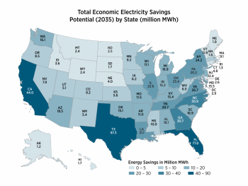 Total Economic Electricity Savings Potential (2035) by State (million MWh)