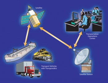 Illustration depicting satellite tracking of shipments