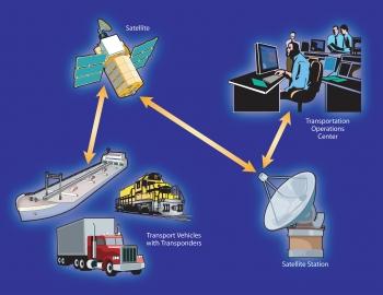 Illustration depicting satellite tracking of shipments