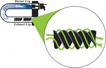 SpyroCor Installed in a Radiant U-Tube Heater.