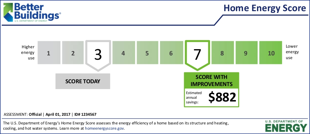 Home Energy Score Sample Label.