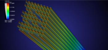 Consortium for Advanced Simulation of Light Water Reactors