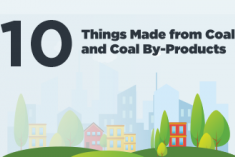 Header for 10 Things Made from Coal and Coal By-Products Infographic
