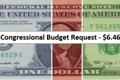 FY2020 Budget Request Graphic