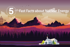 5 Fast Facts about Nuclear Energy