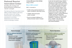 Fact sheet describing the National Reactor Innovation Center initiative