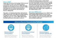 Advanced Reactor Demonstration Program Fact Sheet