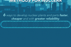 A photo of manufacturing machines with text that reads Advanced Manufacturing Methods for Nuclear