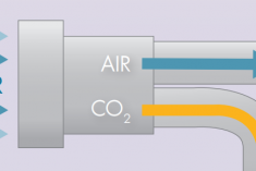 Direct Air Capture Infographic