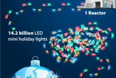 INFOGRAPHIC: How Many Holiday Lights Can a Nuclear Reactor Power?