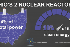 Nuclear in Ohio 2016
