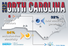 Map of North Carolina and locations of nuclear reactors
