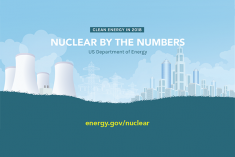 A photo of a nuclear power plant with the words nuclear energy by the numbers on it.