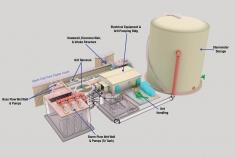 Mercury Treatment Facility 9-6-2019