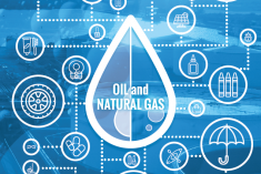 Products made from oil and natural gas infographic